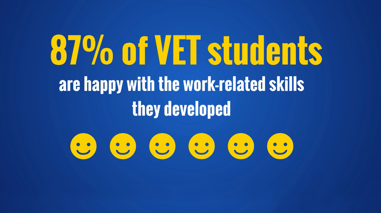 What do you think about Vocational Education and Training?